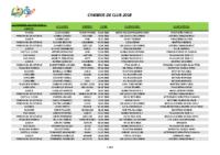 Cambios-de-club-temporada-2018-V4-24ago18