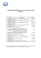 subvenciones-recibidas-administraciones-publicas-2014
