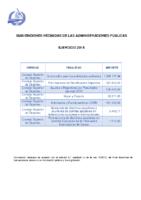 subvenciones-recibidas-administraciones-publicas-2015