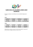 Equipo para Cto_ del Mundo Junior-Sub23 Slalom
