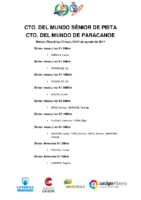 PISTA_EQUIPO NACIONAL CTO_ DEL MUNDO DE RACICE