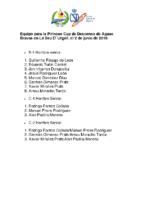 Team-ESP-Pyrineos-Cup-A.B.-La-Seu-2019