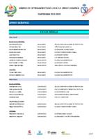 Grupos Entrenamiento 2019-2020 (18 nov 2019)
