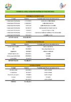 Ingresos-detallados-2018