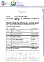 CIRCULAR 4.2000 SUSPENSIÓN DE ACTIVIDADES