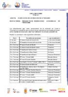 CIRCULAR 9 2020 2ª AMPLIACIÓN DE CANCELACIÓN DE ACTIVIDADES