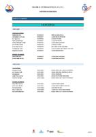 GRUPOS DE ENTRENAMIENTO 2020-21