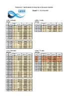 COPA DEL MUNDO 1 & PREOLIMPICO – SZEGED preliminary_schedule