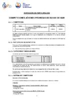 COMPETICIONES JOVENES PROMESAS KAYAK DE MAR 2021