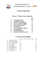 CLASIFICACIÓN TORNEO 10 Y 11 ABRIL PUERTA DE HIERRO