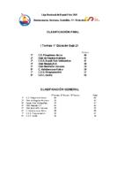 TORNEO 17 Y 18 DE ABRIL BURRIANA – RESULTADOS
