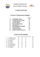TORNEO 22 Y 23 DE MAYO BURRIANA – RESULTADOS