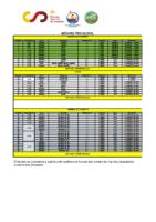 2021-08-18-HORARIO-PROVISIONAL-MARATÓN-CORTO-2021