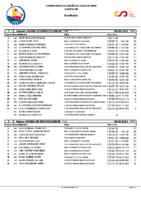 CLASIFICACIONES DEL CTO. DE ESPAÑA DE KAYAK DE MAR JJ.PP. CASTELLON 2021